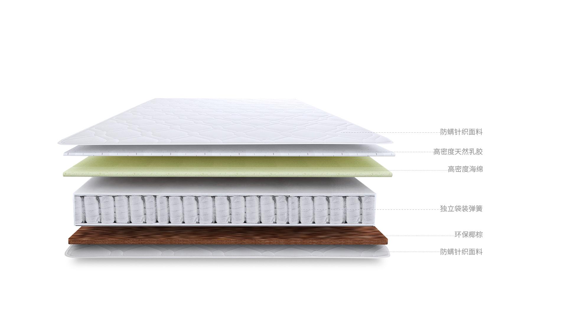 造作独立厂牌软硬两用床垫拥有多达9层复杂结构,上下两面分别为乳胶层和棕丝层,中间为独立袋装弹簧,再加上多层环保棉毡……每一层分别满足身体不同部位的支撑需求,只为呵护你一整夜睡得香甜。