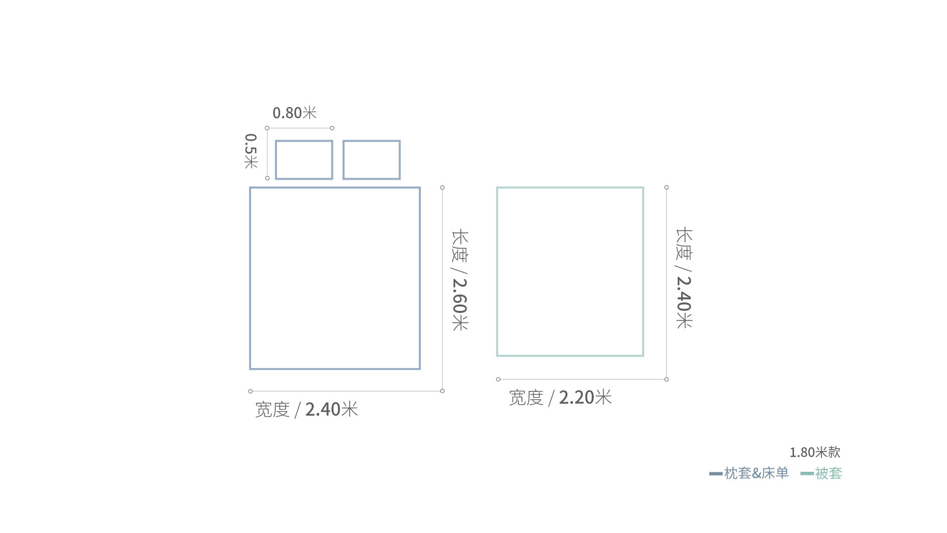 造作云杉天丝床品™1.8米床·床品效果图