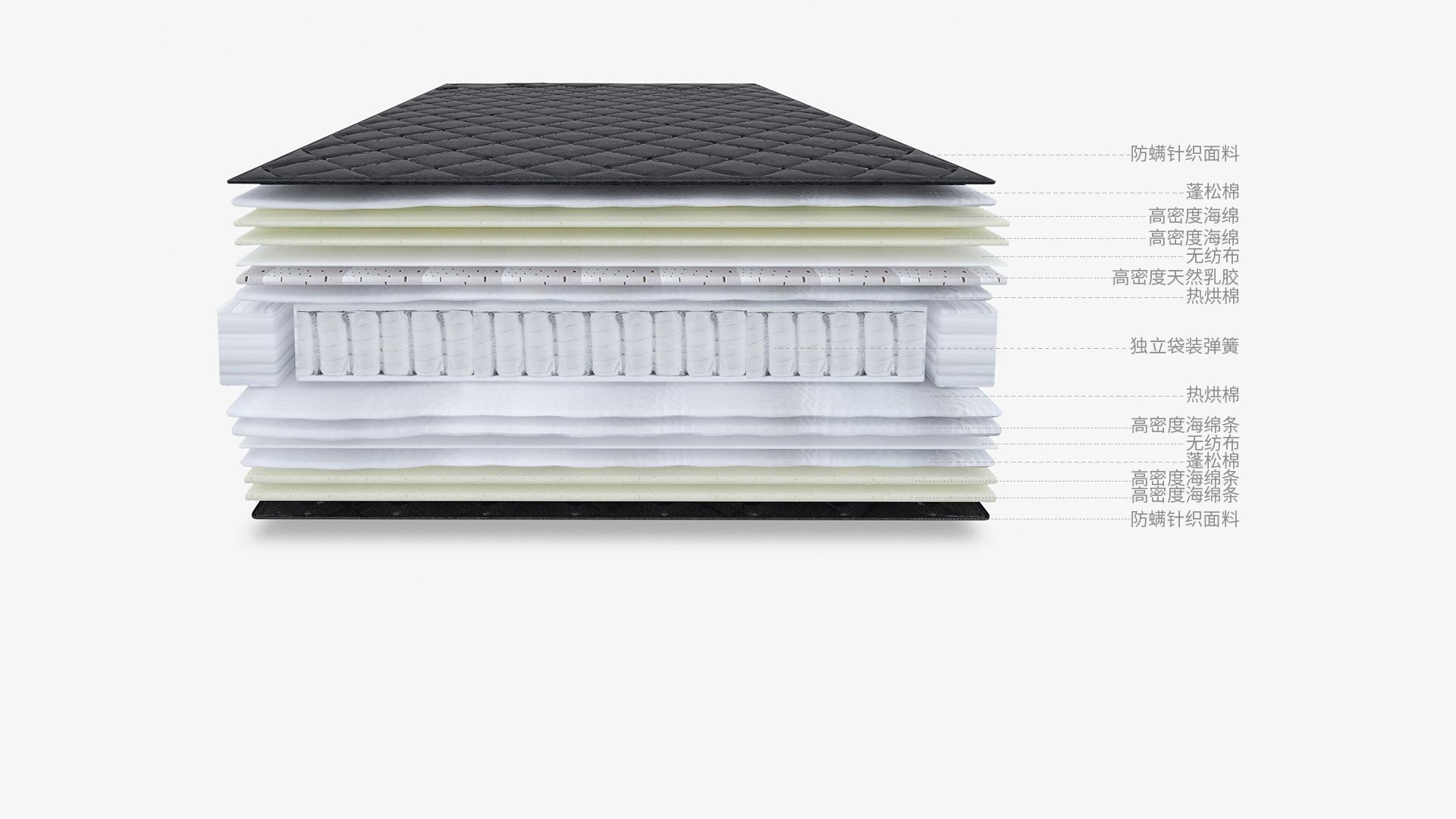 20cm厚15层优质填充,满足不同支撑需求