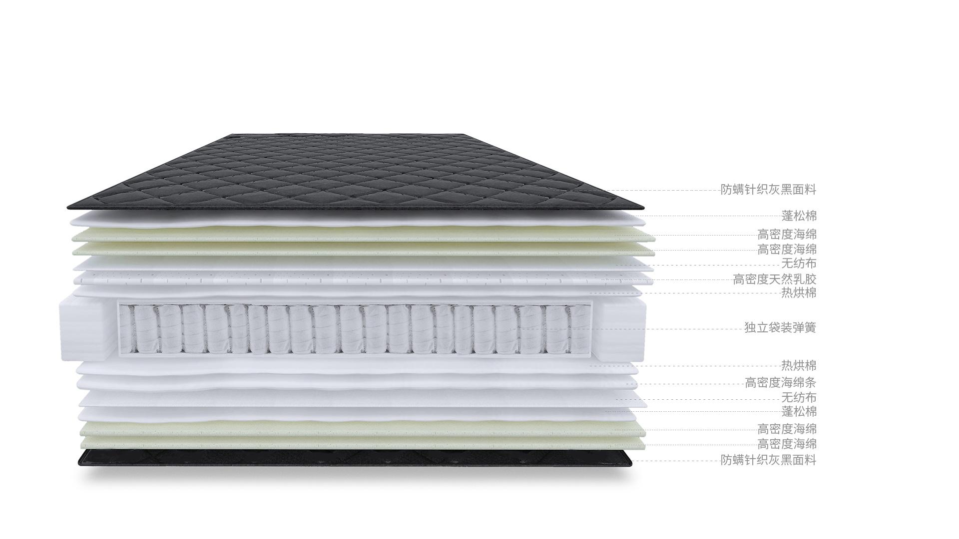 """15层填充物,4大""""沉睡设计"""",一次性真空卷包成型送到你家。?x-oss-process=image/format,jpg/interlace,1"""