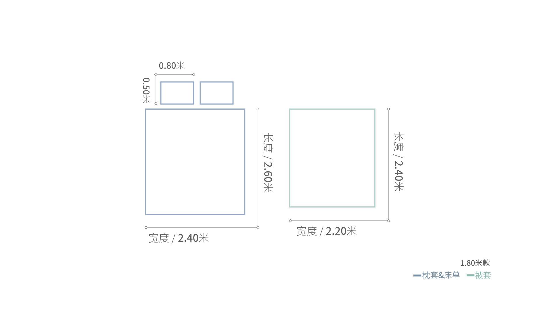 椰蓉磨毛床品1.8米床·床品效果图