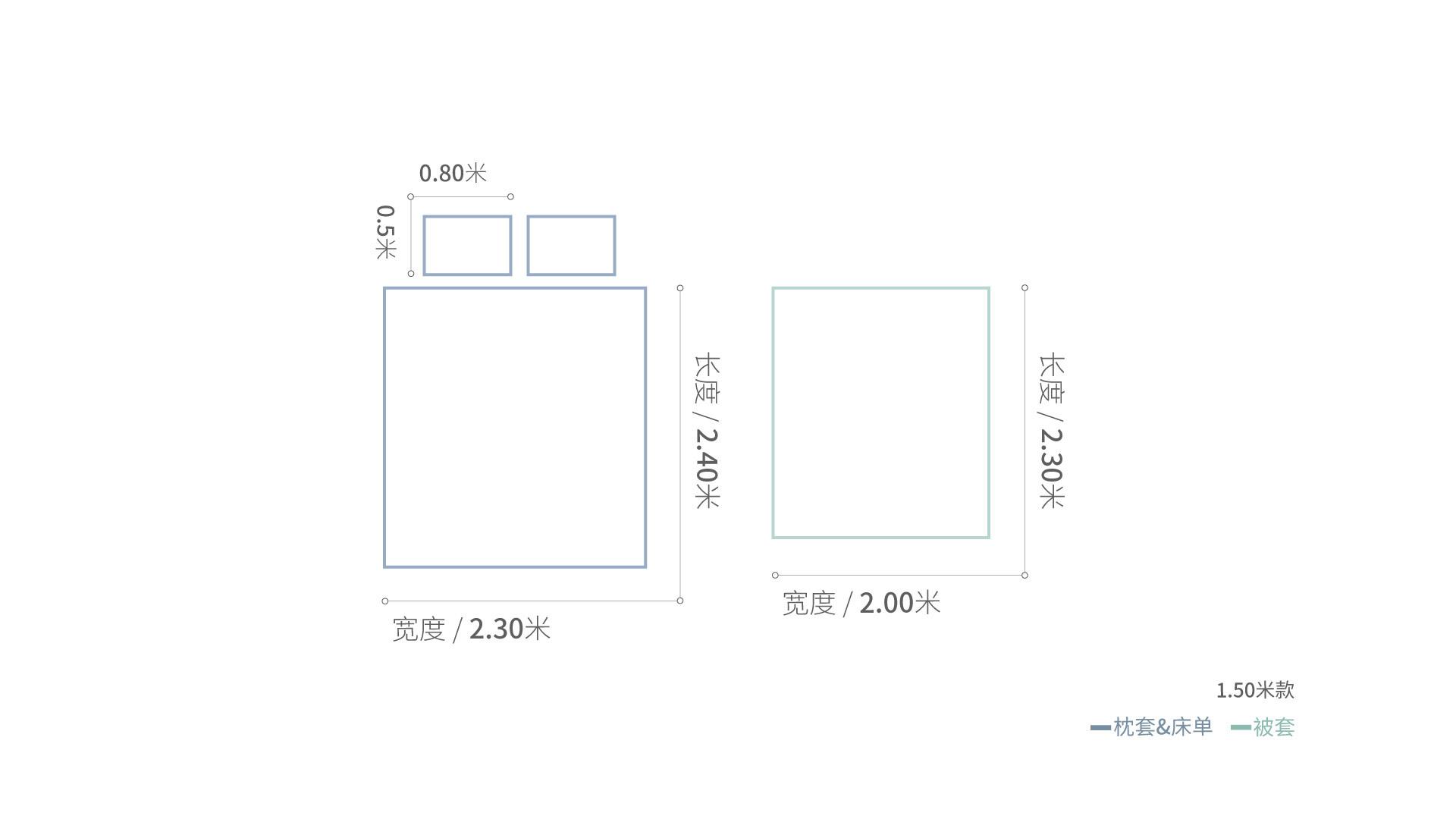 造作云杉天丝床品™1.5米床·床品效果图