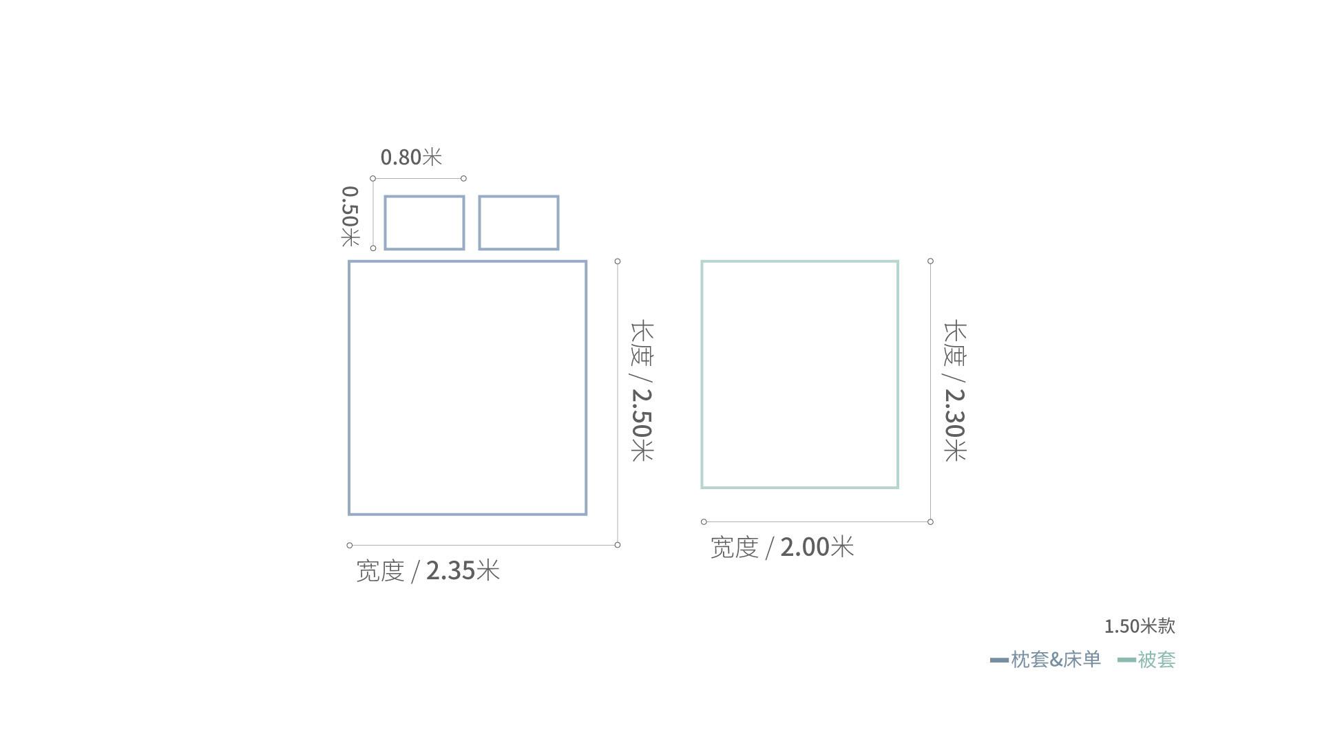 山茶A类婴儿级双层纱4件套床品1.5米床·床具效果图