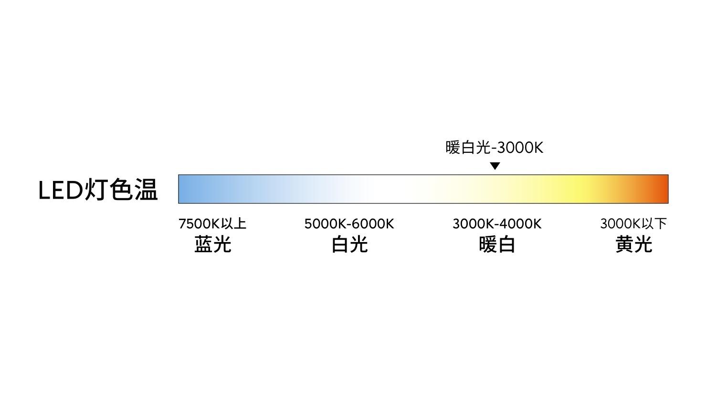 设计师精选3000K色温<br/>为冷暖氛围找到舒适平衡