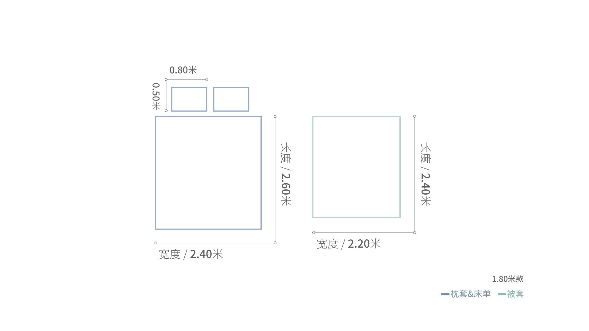 造作锦瑟撞色高支4件套床品™1.8米床·床具效果图